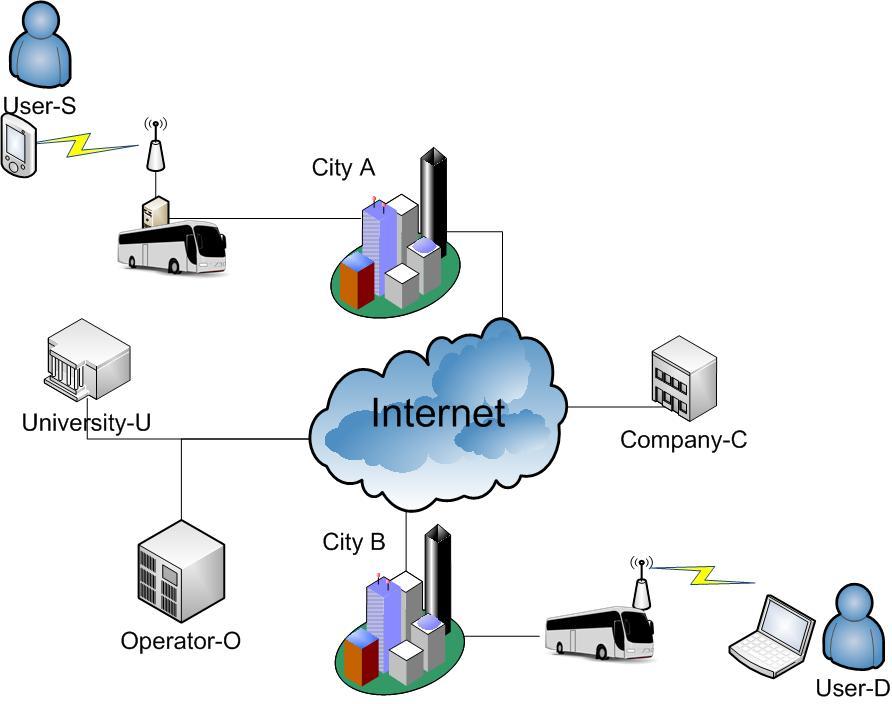 Photo of معرفی شبکه های DTN